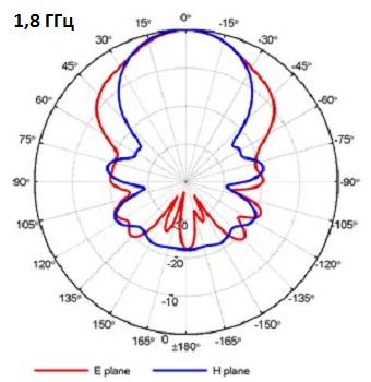 QRH400_PA_1-8GHz