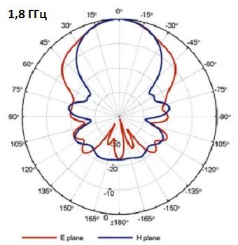 QRH400_PB_1-8GHz