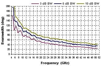QRH50_BW_Port-B_H-rovina