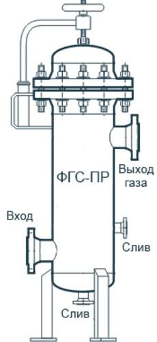 Фильтр-сепаратор газовый ФГС-ПР Ду 100 Ру 16