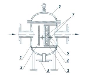 Схема газового фильтра ФГ
