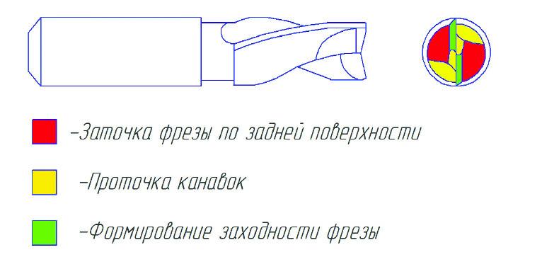 Чертеж к GS-6.jpg