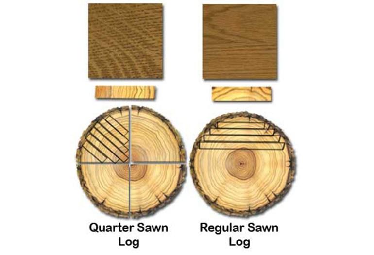 Cпособы раскроя древесины на ленточной пилораме