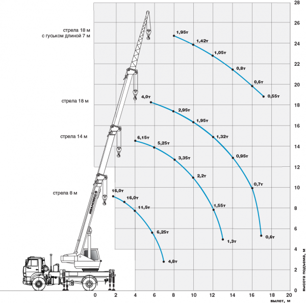 Graph_35714K-3