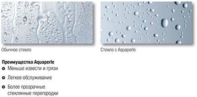 Aqua-Perle грязеотталкивающее покрытие стекла