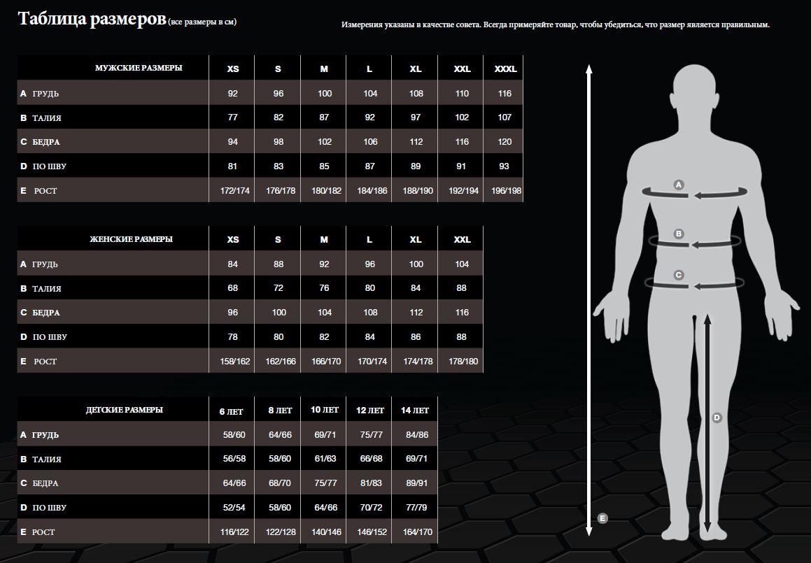 Таблица размеров мужской и детской одежды TM Select