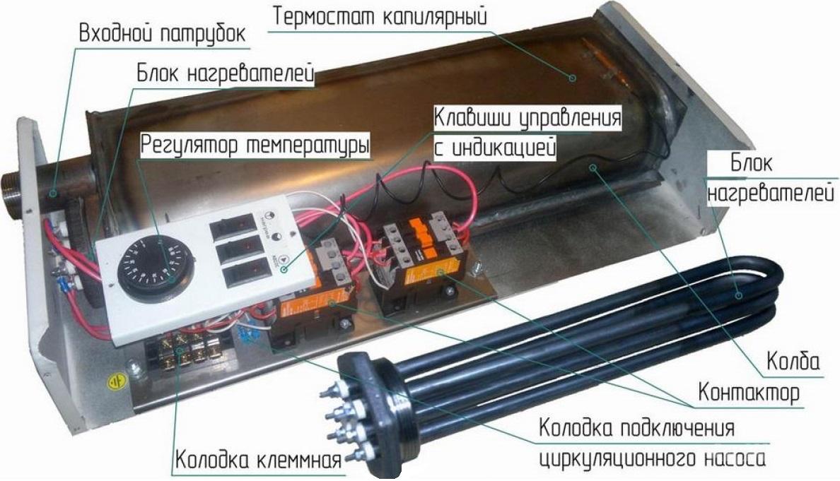 Устройство электрокотла
