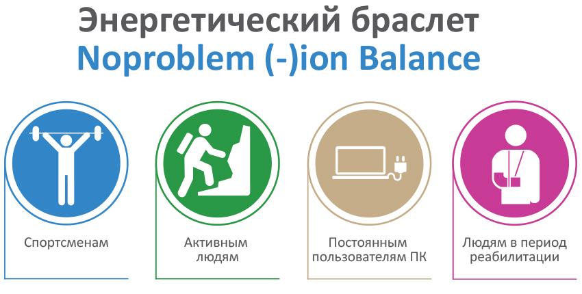ion noproblem