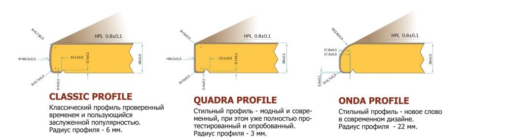 Профили Дюропал