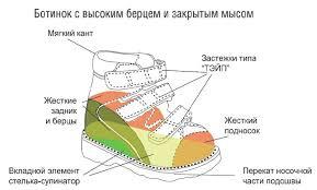 детская обувь, кроссовки, ботинки