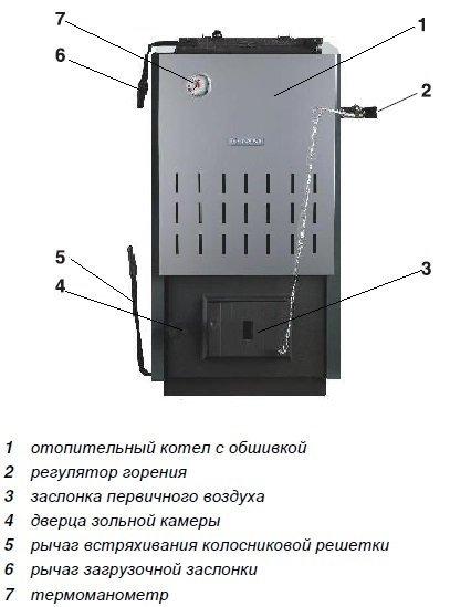 Bosch Solid 2000 B-2
