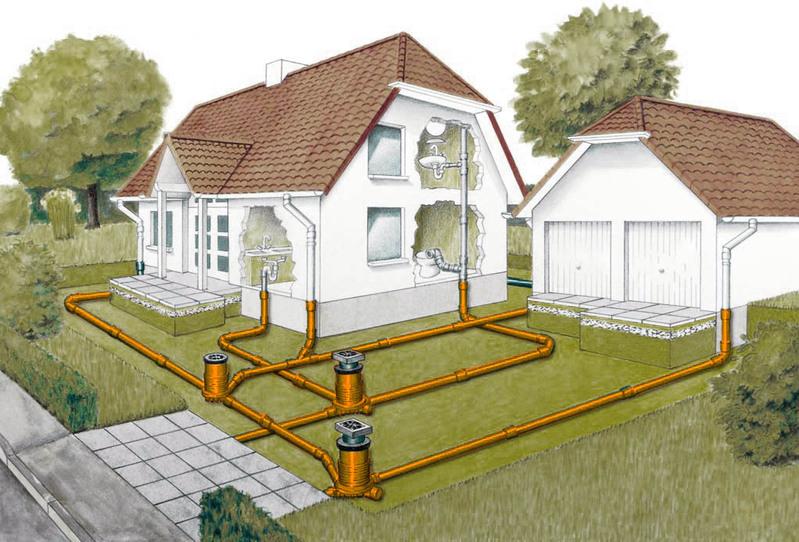 Монтаж наружной канализации Домодел - строительный онлайн-журнал
