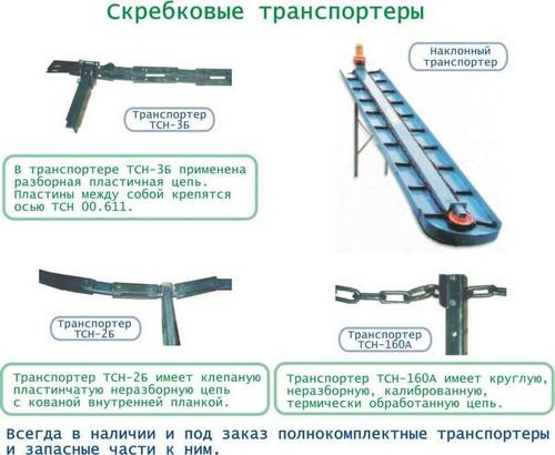 Транспортеры навозоудаления ТСН-160, ТСН 2.0Б, ТСН 3.0Б