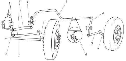 Схема рулевого привода транспортного средства