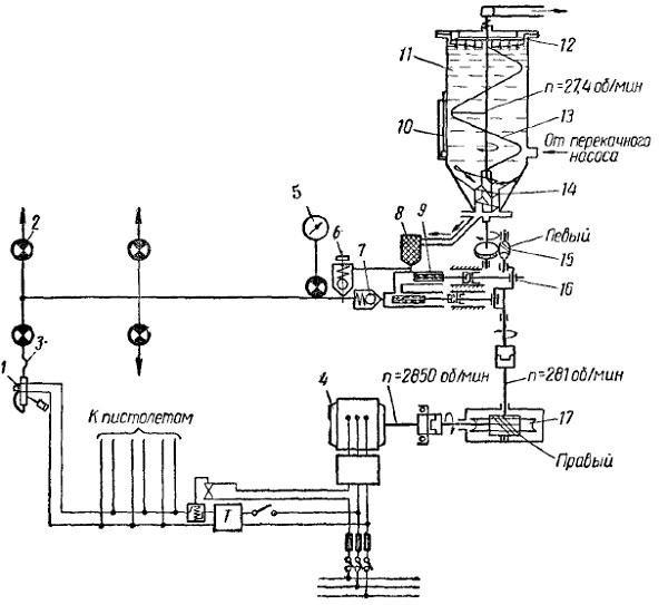 Принципиальная схема стационарного солидолонагнетателя