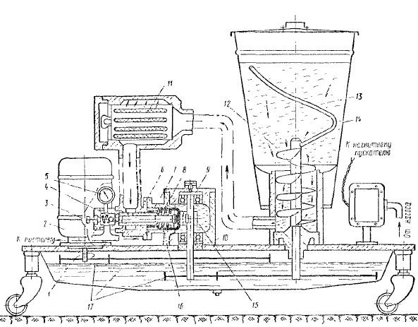 Схема электромеханического солидолонагнетателя