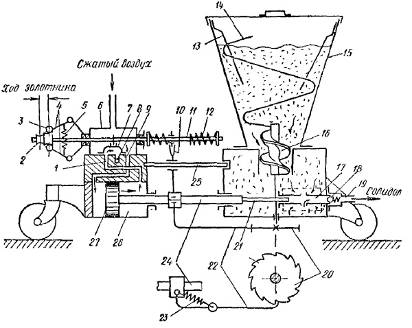 Схема пневаматического солидолонагнетателя