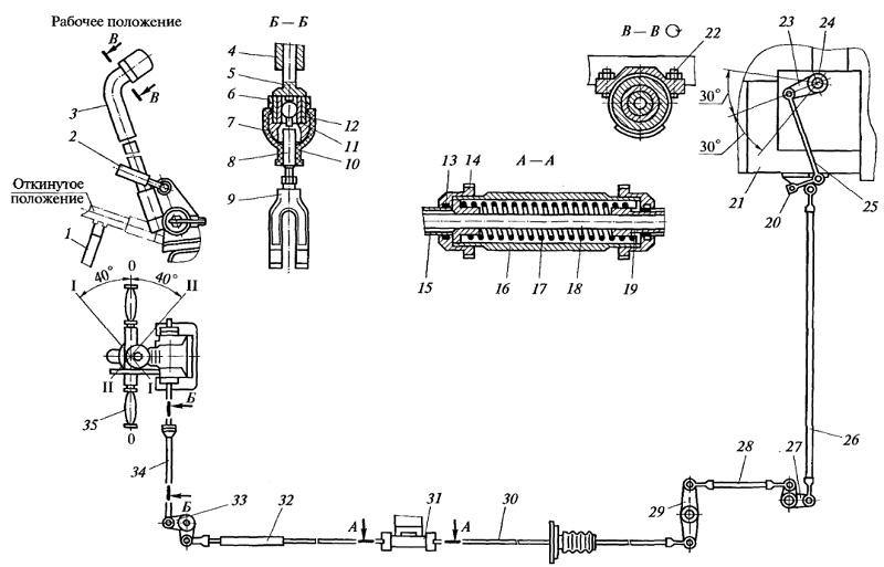 Привод управления гидрообъемным механизмом поворота