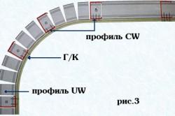 Пример профиля под арку из гипсокартона
