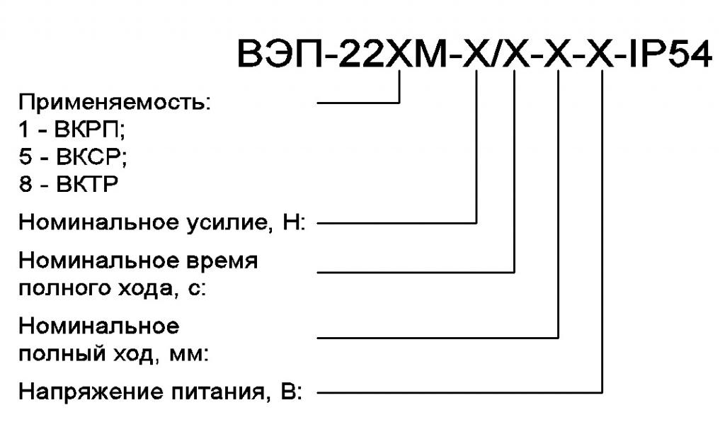 Обозначение при заказе.jpg
