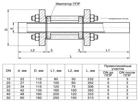 Монтажный узел ВИРС-М DN15-50.jpg