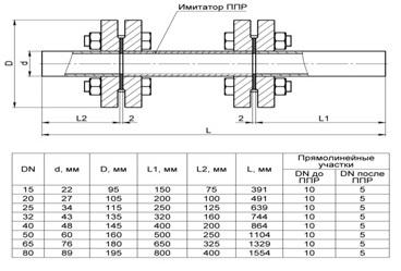 Монтажный узел ВИРС-У DN15-80.jpg