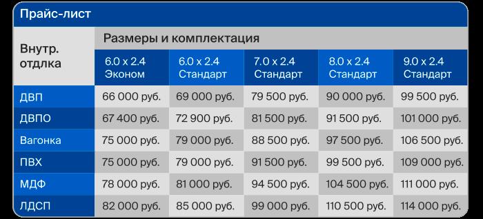 ГК-1-4