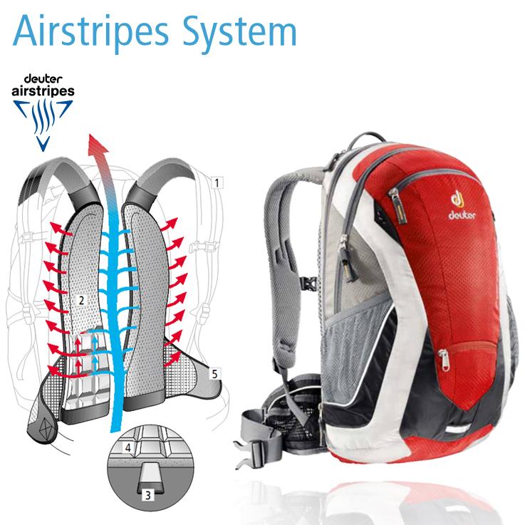 Система ― Deuter Airstripes System