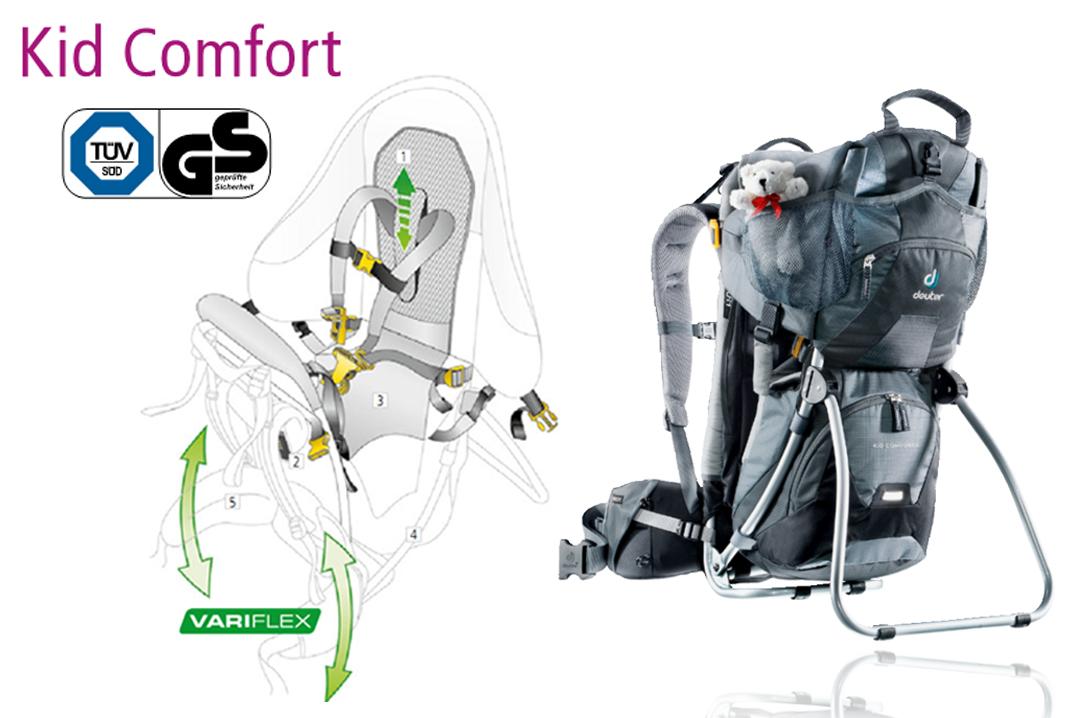 Система ― Deuter Kid Comfort