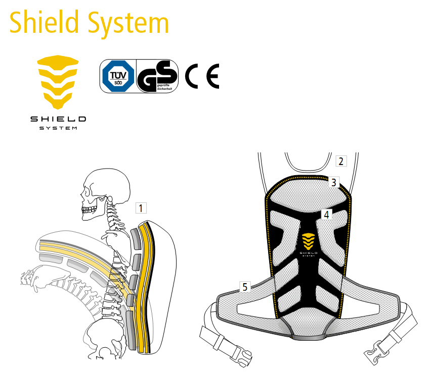 Система ― Deuter Bike Shield System