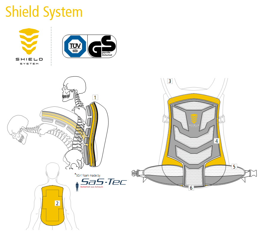 Система ― Deuter Shield System