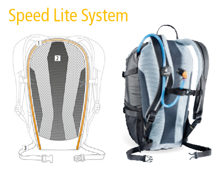Система ― Deuter Speed Lite System