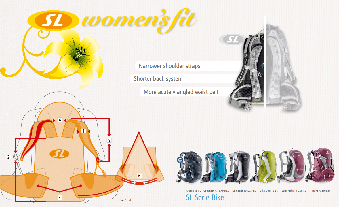 Система ― Deuter SL Women's Fit