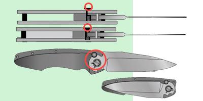 Кнопочные замки для ножей