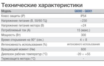 gard 6000-td