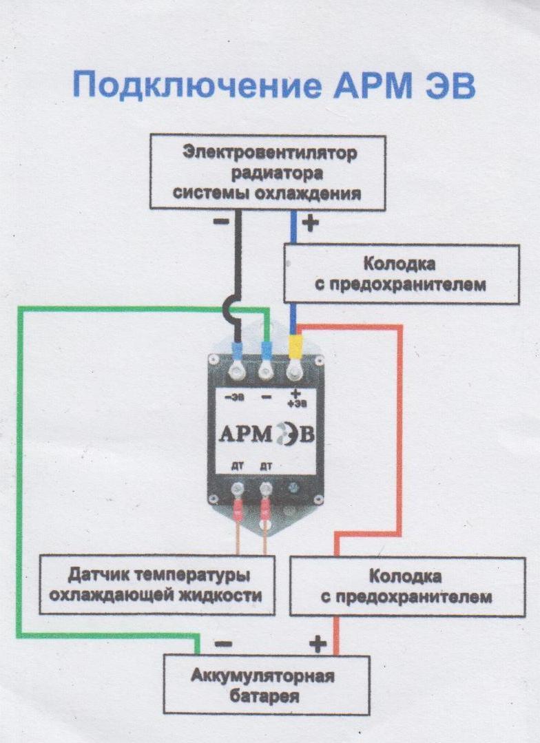 ARM-UAZ