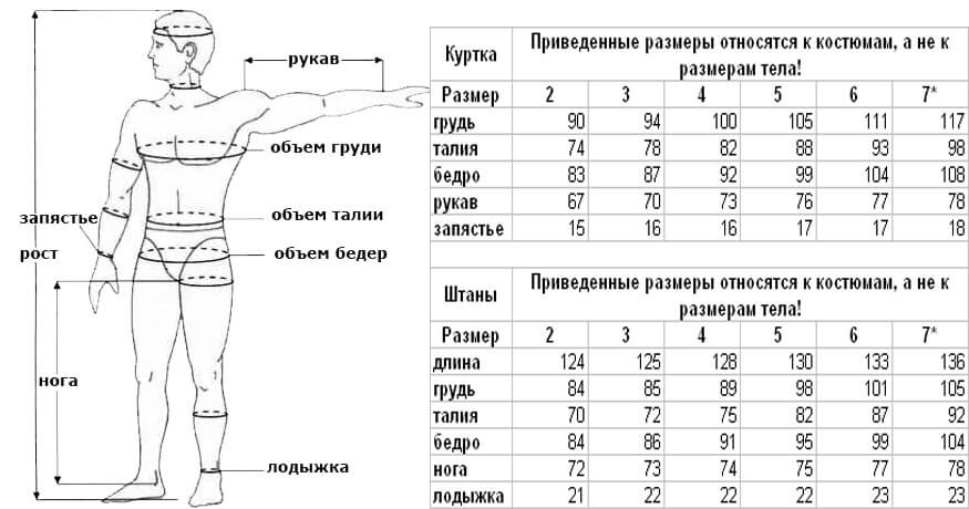Размеры гидрокостюмов MARES