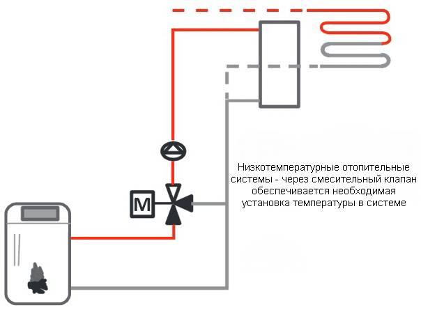 Пример применения трёхходового смесительного клапана HERZ в низкотемпературных отопительных системах