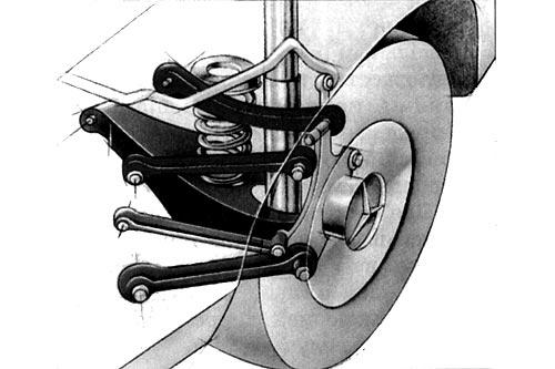 Какая бывает и как работает подвеска в автомобиле - подвеск
