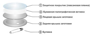 znachki-1