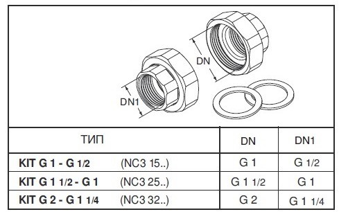 Резьбовые соединения Calpeda NC3