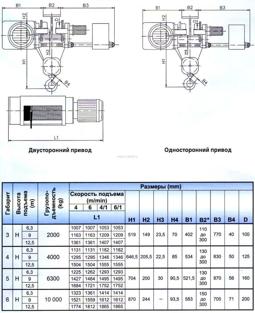 Янтра УСВ серия К 4_1 характеристики