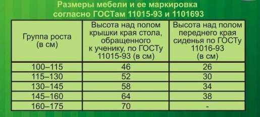 Картинки по запросу школярик имеет регулировку высоты в положениях таблица роста
