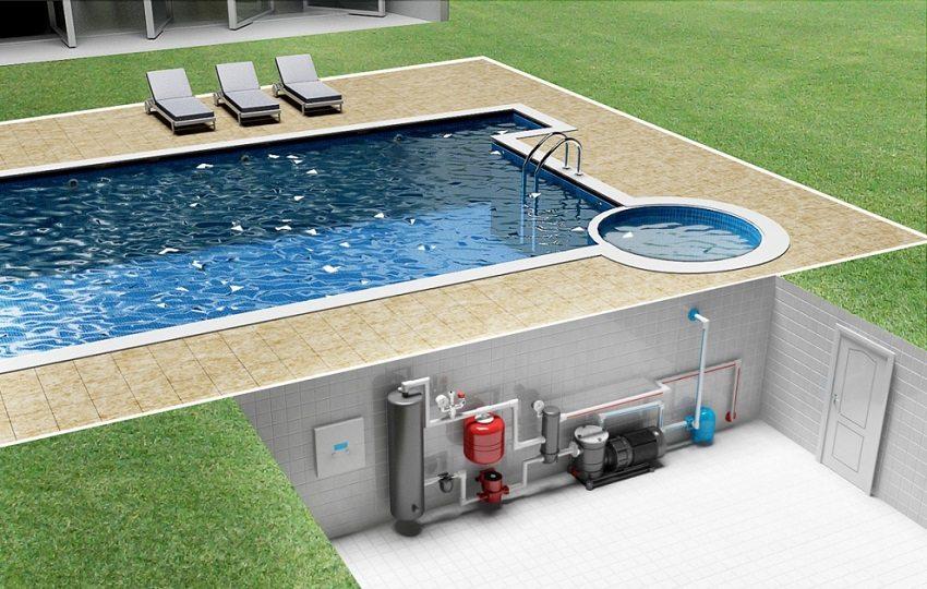 насосы для бассейнов