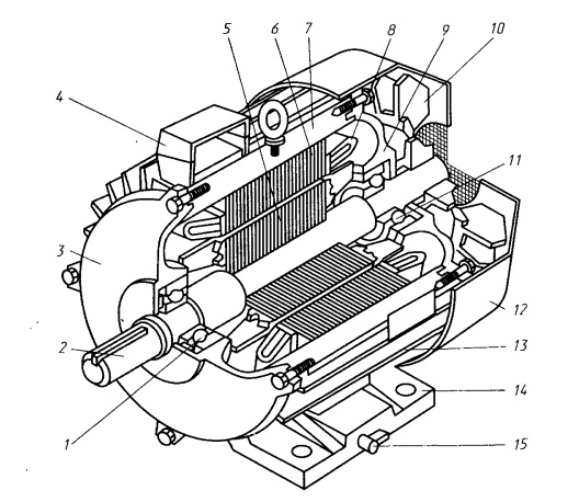 Общий вид асинхронного двигателя серии 4А