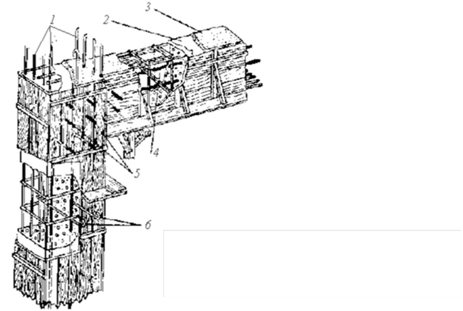 Размещение электродов при прогреве железобетонной конструкции