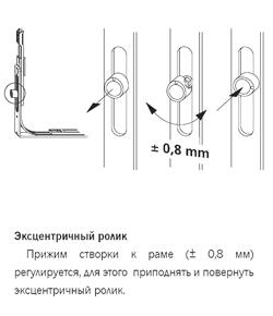 Инструкция по регулировке фурнитуры окна