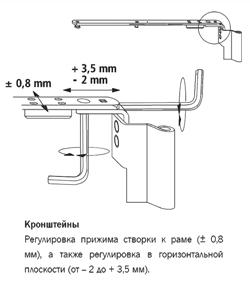 Инструкция по регулировке фурнитуры окна Winkhaus