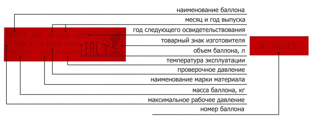 Маркировка баллона мпп-5 А с надписями