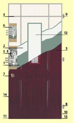 Конструкция металлической двери Gerda GWX-20